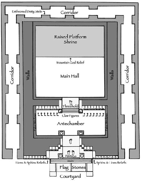 A floor plan of the Ain Dara Temple