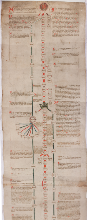 A section of the Canterbury Roll, a medieval scroll depicting the genealogy of the English royal family.