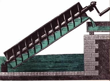 Taken From: http://www.ancient-origins.net/sites/default/files/Archimedes-Screw.jpg