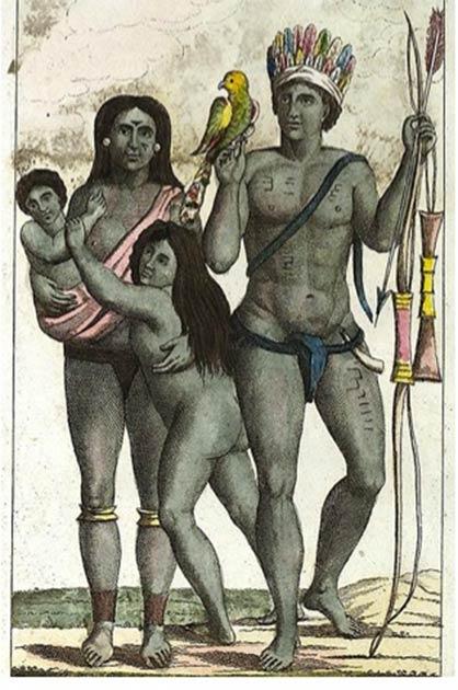 Caribbean islanders. (Jan Arkesteijn / Public Domain)