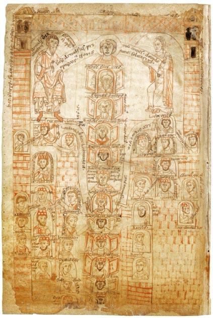 Carolingian dynasty family tree. (Cherubino / Public Domain)