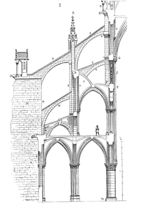 Cross-section of the double supporting arches and buttresses of the nave, in the Notre Dame de Paris, as they would have appeared from 1220 to 1230. (BuzzWikimedia / Public Domain)