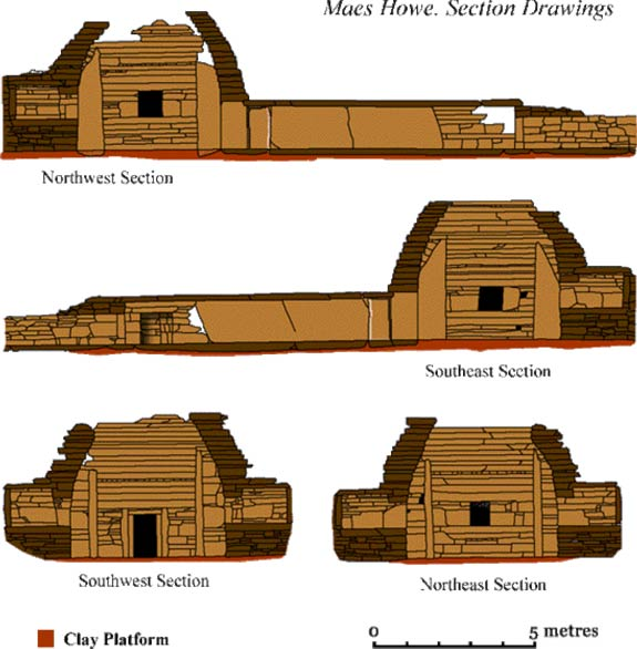 Cross-sections of the Neolithic chambered cairn and passage grave known as Maeshowe on Orkney. (Fantoman400 / CC BY-SA 3.0).