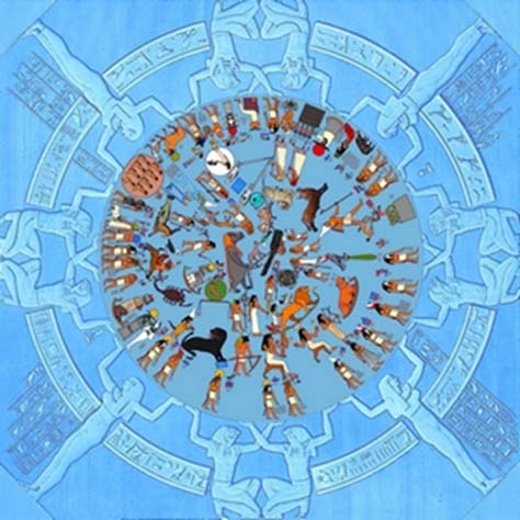 Dendera zodiac with original colors.