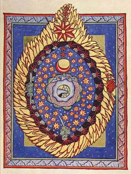Depiction of Hildegard von Bingen's 'fiery cosmic egg.'