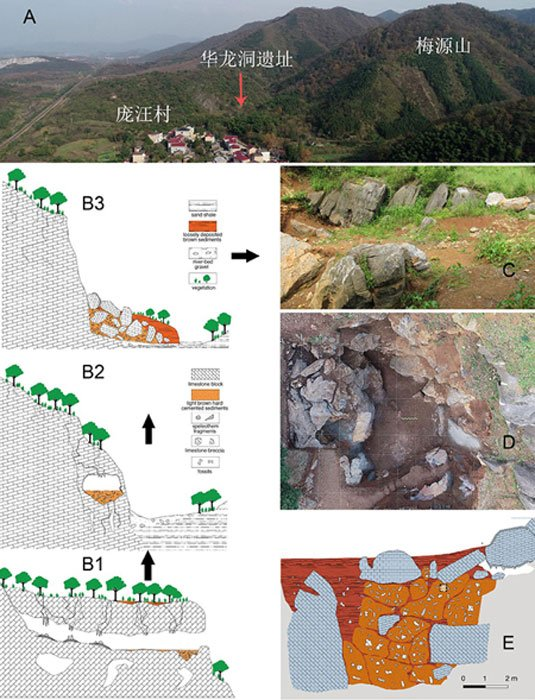 Features of the excavation site. (Cai Yanjun, Yu Shuwen)