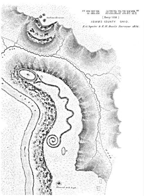 Figure 4: Serpent Mound survey by Squire and Davis.