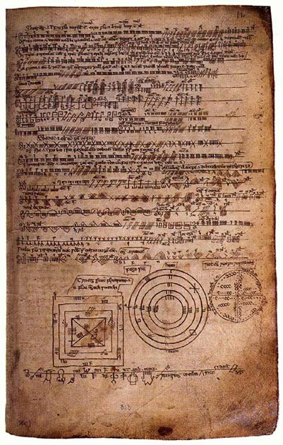 Example of ancient Irish Gaelic in Book of Ballymote, explaining the Ogham scripts. (Public domain)