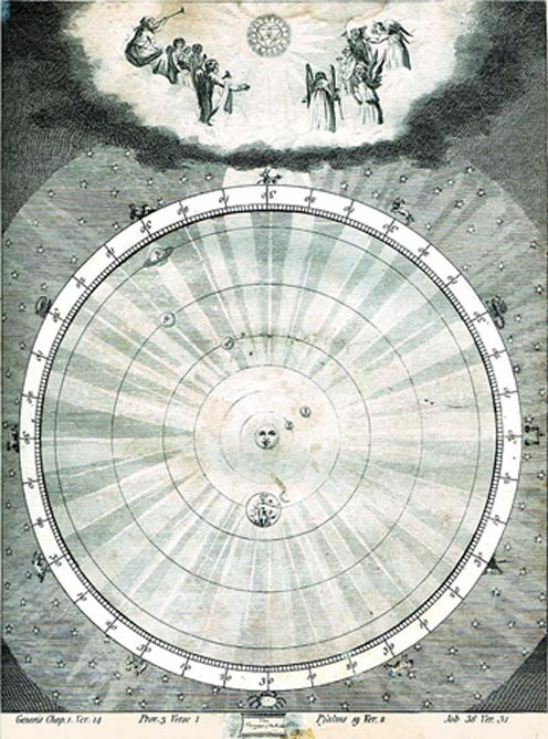 Harmony of the world, 1806.