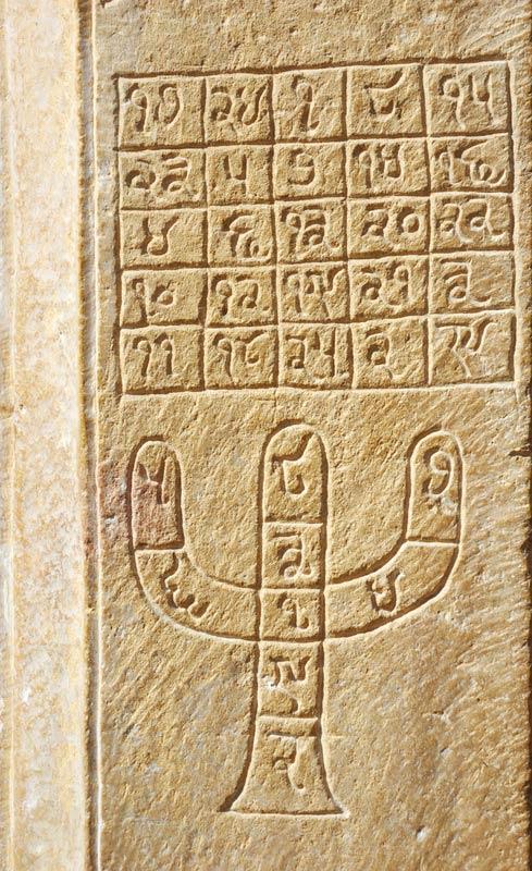 Zodiac Ancient Origins