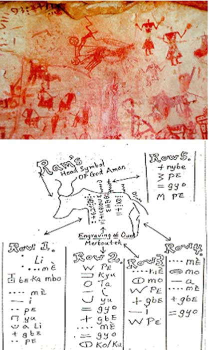Inscriptions at Chariot Route (top) and Oued Mertoutek (bottom). (Author supplied)