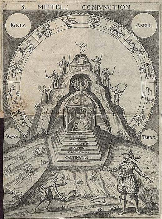 Mandala illustrating common alchemical concepts, symbols, and processes. From Spiegel der Kunst und Natur.