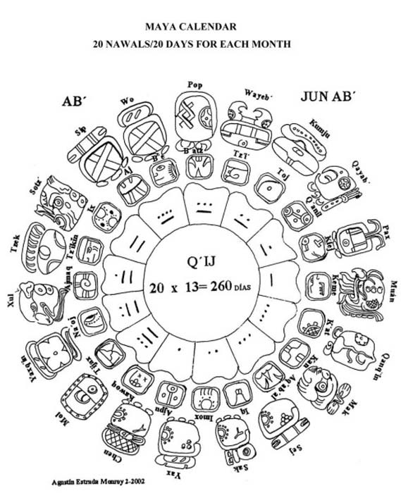 Maya calendar, 20 days for each month