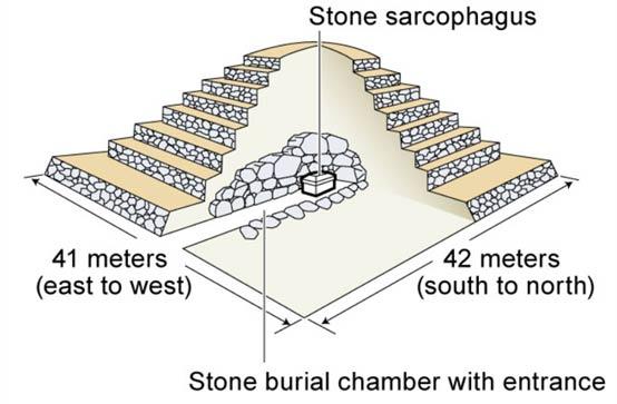 Miyakozuka pyramid-shaped tomb