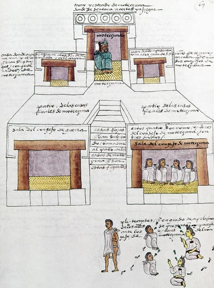 Illustration of Montezuma's Palace in the Códice Mendoza (1542).