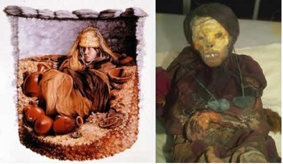 Left: Reconstruction of what her burial may have looked like. Right: Mummy Juanita.