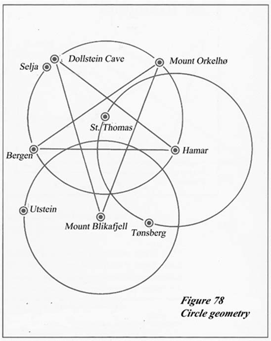 Norwegian Pentagram (From The Viking Serpent by Harald S Boehlke)