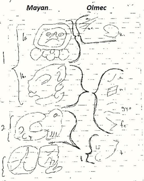 The bilingual Olmec-Mayan inscription.