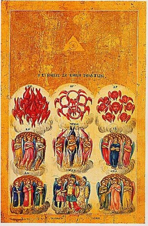 Icono ortodoxo de nueve órdenes de ángeles, formando una Jerarquía Celestial