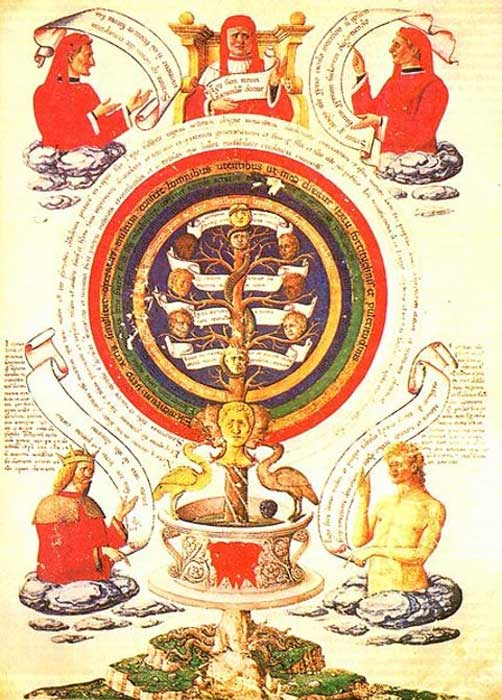 Page from alchemic treatise, 16th century. ( Public Domain )