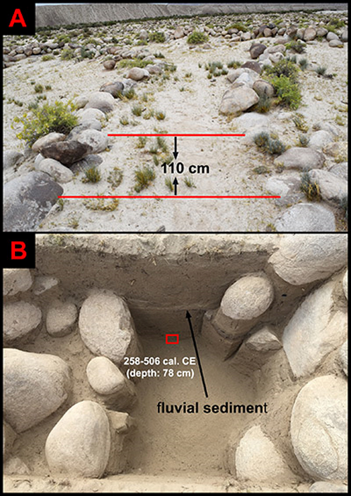 Pilot excavations at MGK4 show that canals were relatively narrow and less than three feet deep.