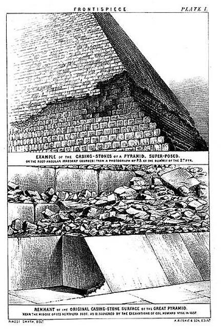 Plate I from Charles Piazzi Smyth: Our Inheritance in the Great Pyramid. 3rd, much enlarged edition. London 1877. (Public Domain)