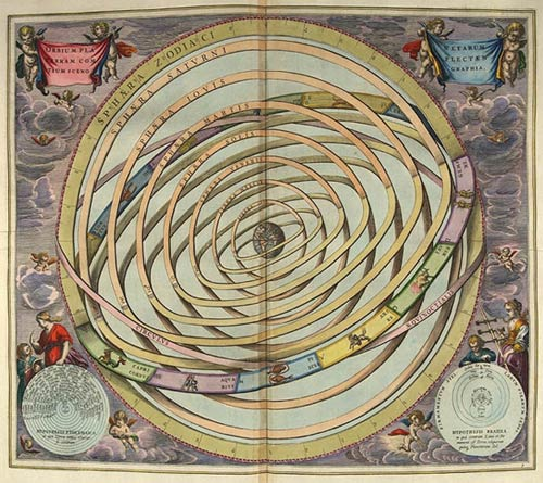 The Ptolemaic Geocentric Model in the Principle