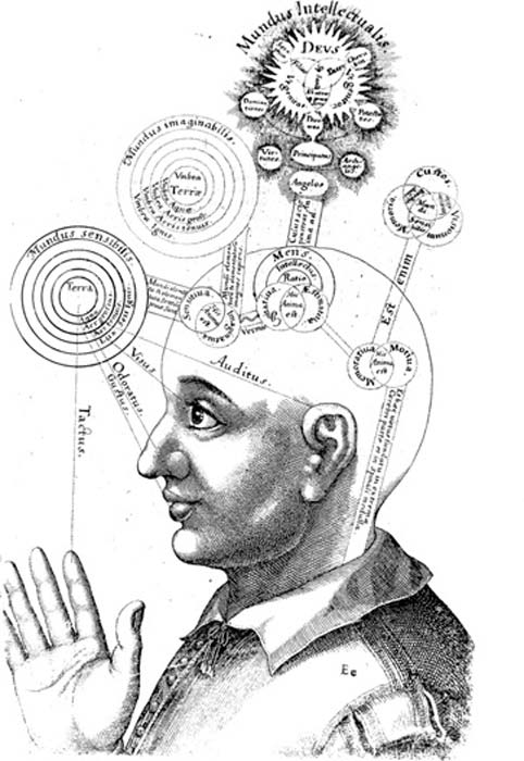 Representation of consciousness by the 17th century by Robert Fludd, an English Paracelsian physician.