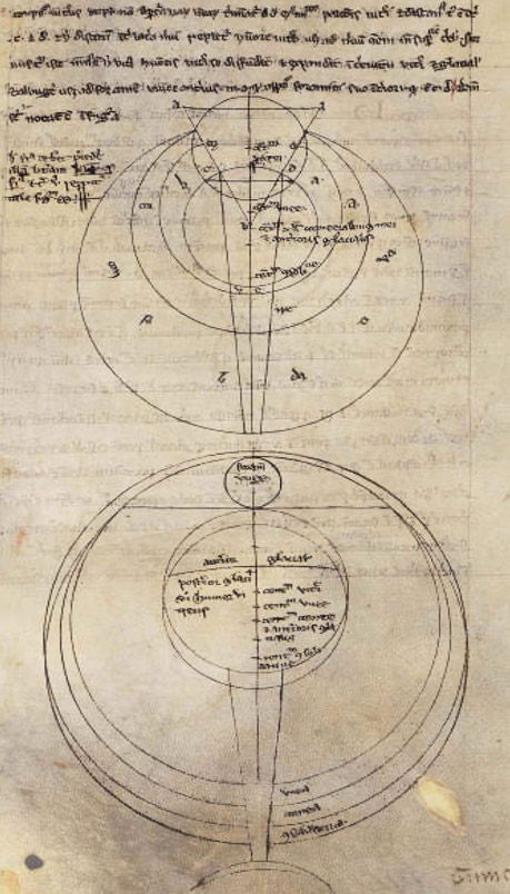 Roger Bacon's circular diagrams relating to the scientific study of optics. By Roger Bacon also Saint Germaine, late 13th Century.