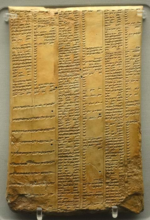 Tablet of synonyms. British Museum