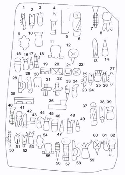 The Olmec writing on the Cascajal tablet is an obituary for King Bi Po. This writing is written in Hieroglyphic Olmec. Hieroglyphic Olmec includes multiple linear Olmec signs which are joined together to make pictures of animals, faces, and other objects
