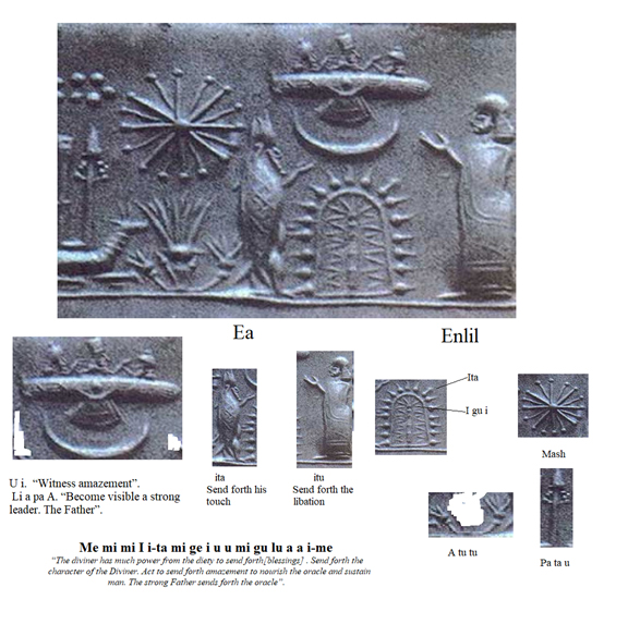Reading the So-Called Sumerian Seals Relating to Gods from