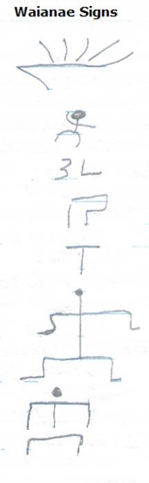 Figure 3a: Waianae Signs