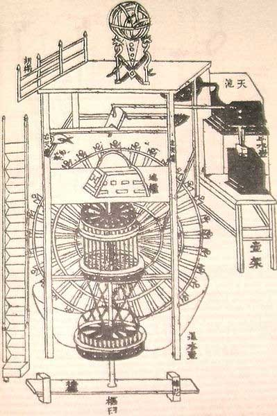 Zhang Heng is the first person known to have applied hydraulic motive power (i.e. by employing a waterwheel and clepsydra, or water clock) to rotate an armillary sphere — an astronomical instrument representing the celestial sphere.