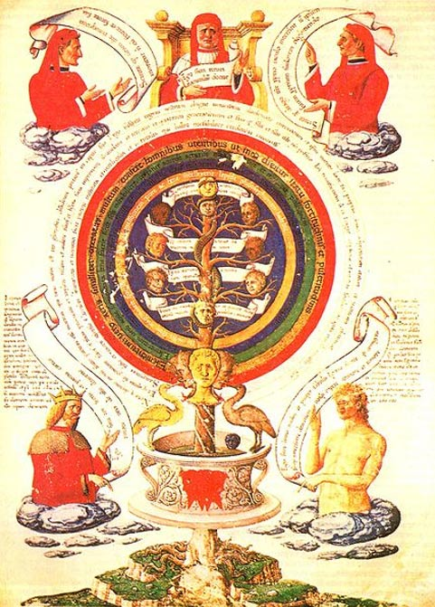 Page from alchemic treatise, 16th century.