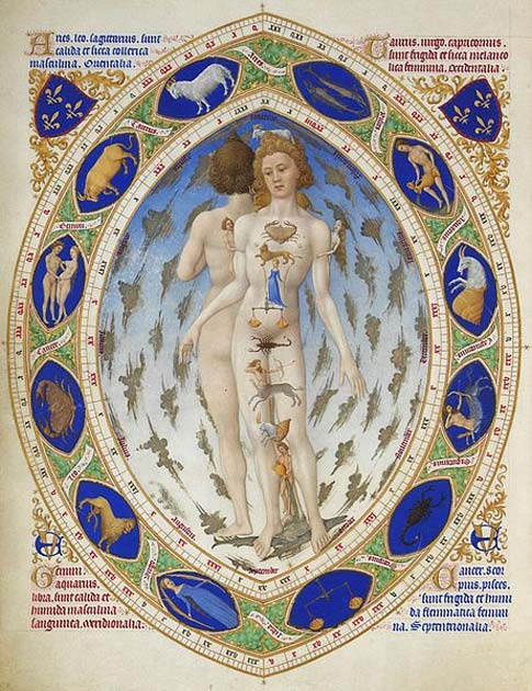 The purported relation between body parts and the signs of the zodiac.
