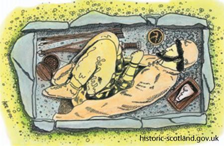 Bronze Age Burials