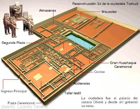 A reconstructive layout of the citadels