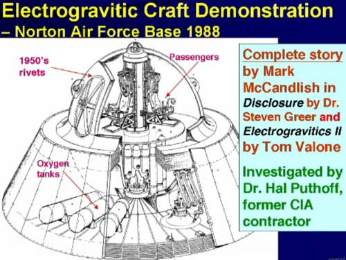 Electrogravitic