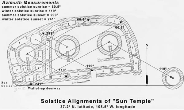 Solstice Alignments of Sun Temple - Cliff Palace