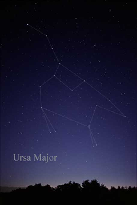 The constellation Ursa Major as it can be seen by the unaided eye