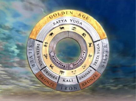 The cycles of time referenced in the Vedic scriptures