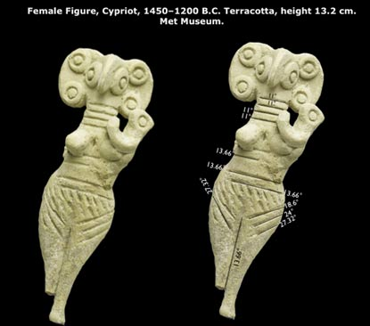 Astronomical writing in Cyprus Figurines