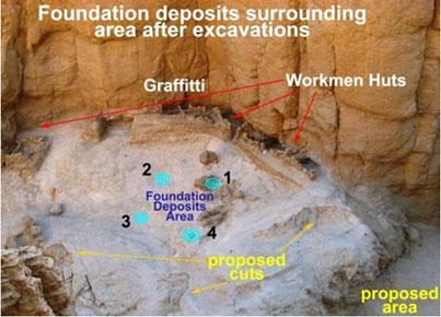 Deposits - Valley of the Kings