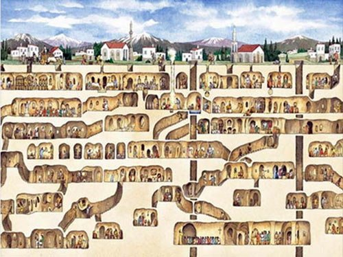 A visual depiction of Derinkuyu in Anatolia