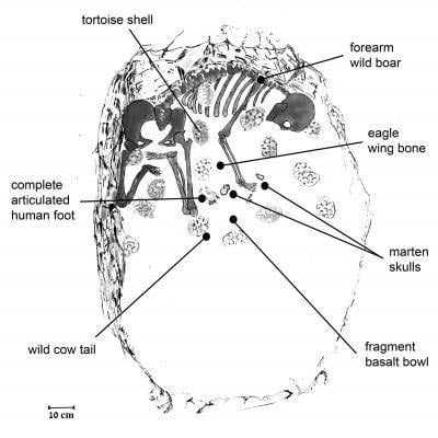 Una imagen que representa las características del entierro de la mujer en Hilazon Tachtit