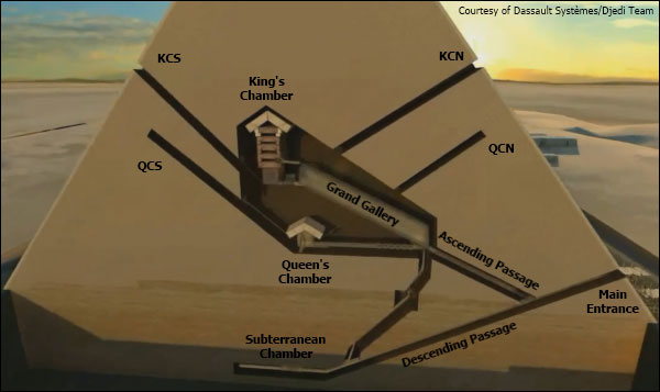The StarShaft Theory of the Great Pyramid  Busted  Ancient Origins