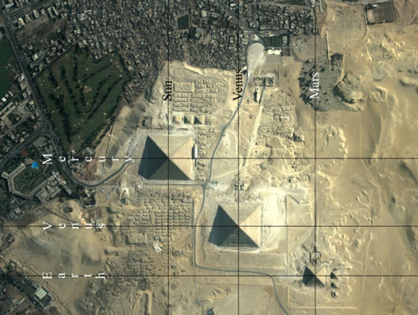 Pyramids In Egypt Map.Did The Ancient Egyptians Know The Distance Between The Inner