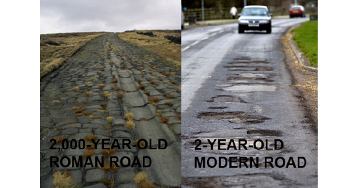 Built to Last: The Craftsmanship that Enabled Roman Roads to Withstand the Passage of Time