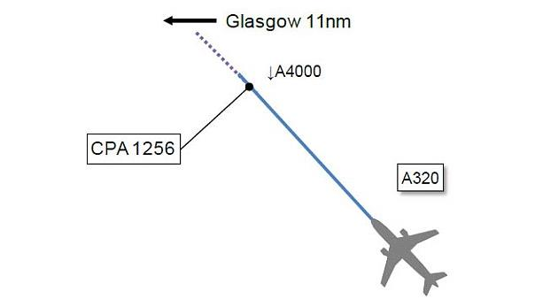 Passenger Plane UFO Sighting over Glasgow - Scotland